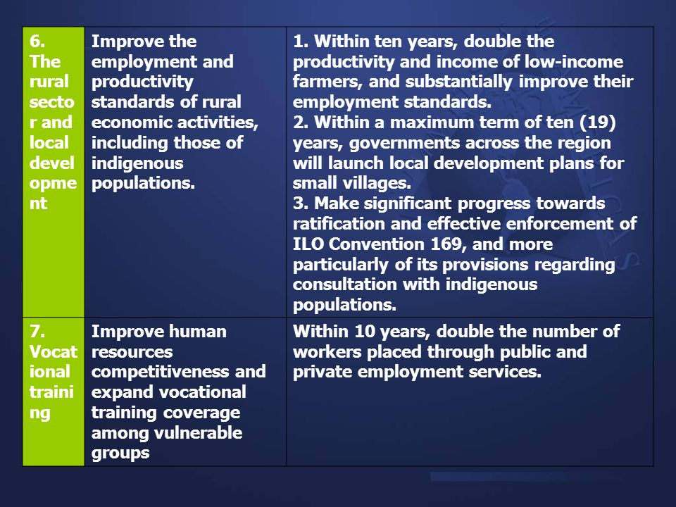 6. The rural sector and local development