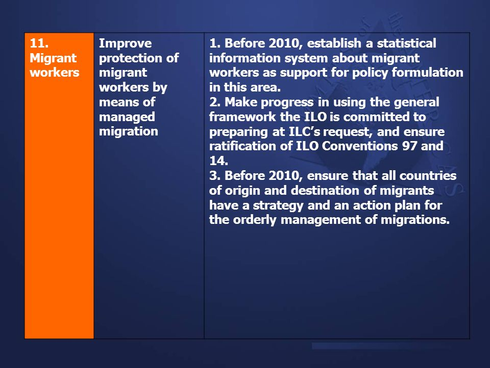11. Migrant workersImprove protection of migrant workers by means of managed migration.