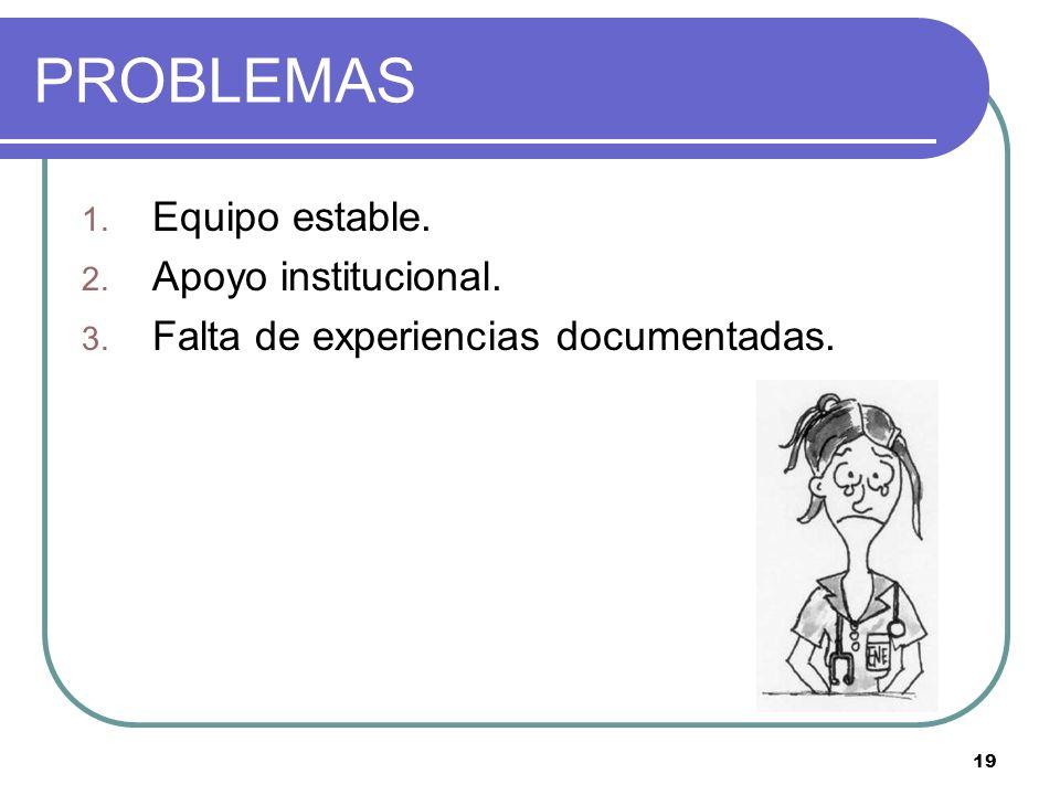 PROBLEMAS Equipo estable. Apoyo institucional.