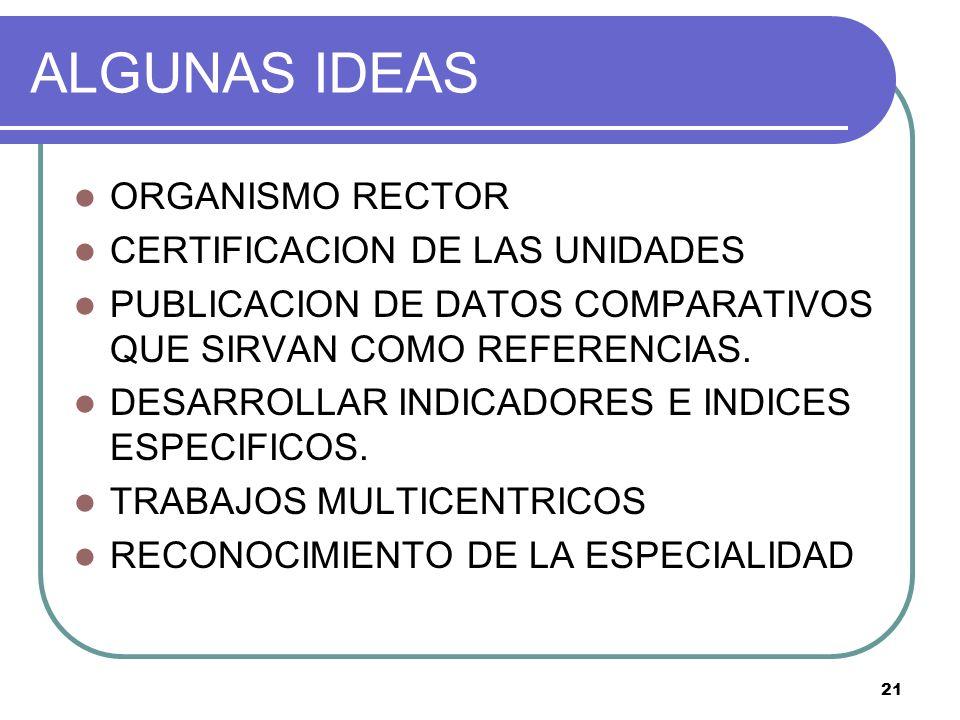 ALGUNAS IDEAS ORGANISMO RECTOR CERTIFICACION DE LAS UNIDADES