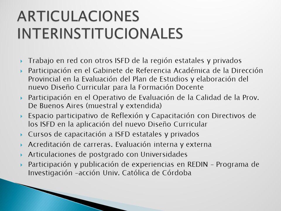 ARTICULACIONES INTERINSTITUCIONALES