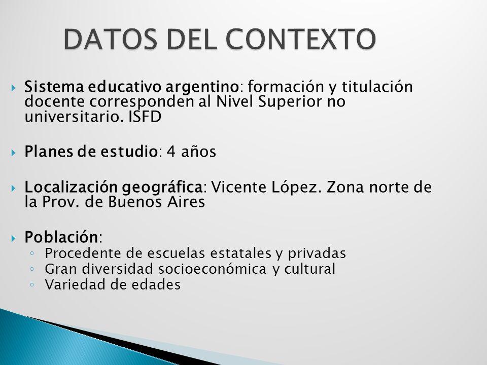 DATOS DEL CONTEXTO Sistema educativo argentino: formación y titulación docente corresponden al Nivel Superior no universitario. ISFD.