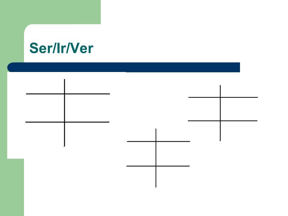 Ser/Ir/Ver