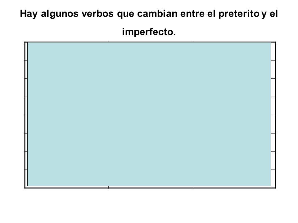 Hay algunos verbos que cambian entre el preterito y el imperfecto.