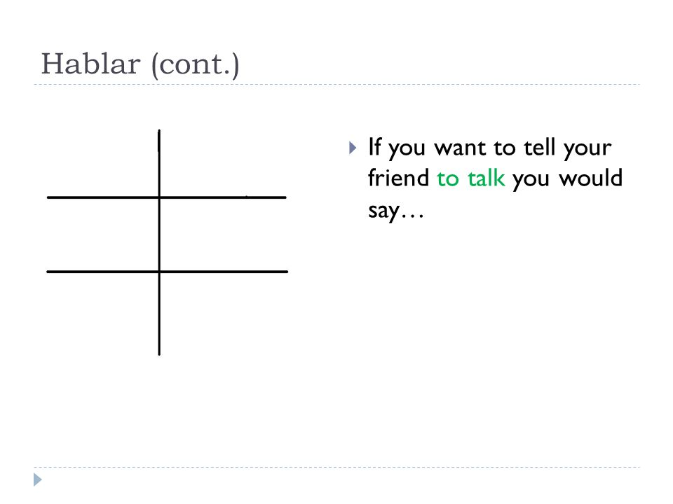 Hablar (cont.) If you want to tell your friend to talk you would say…