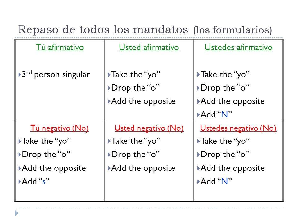 Repaso de todos los mandatos (los formularios)