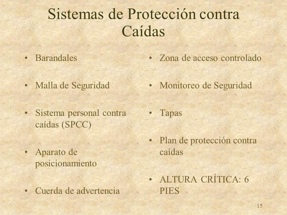 Sistemas de Protección contra Caídas