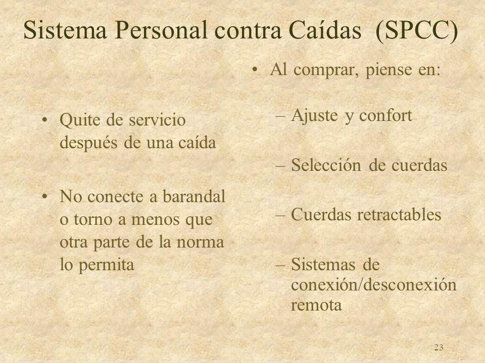 Sistema Personal contra Caídas (SPCC)