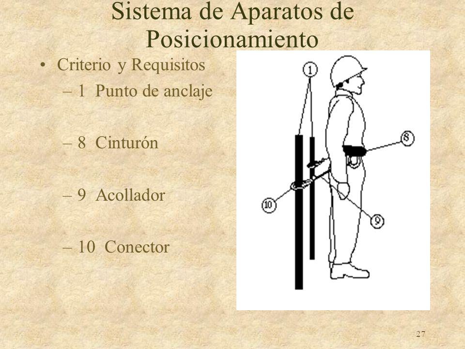 Sistema de Aparatos de Posicionamiento