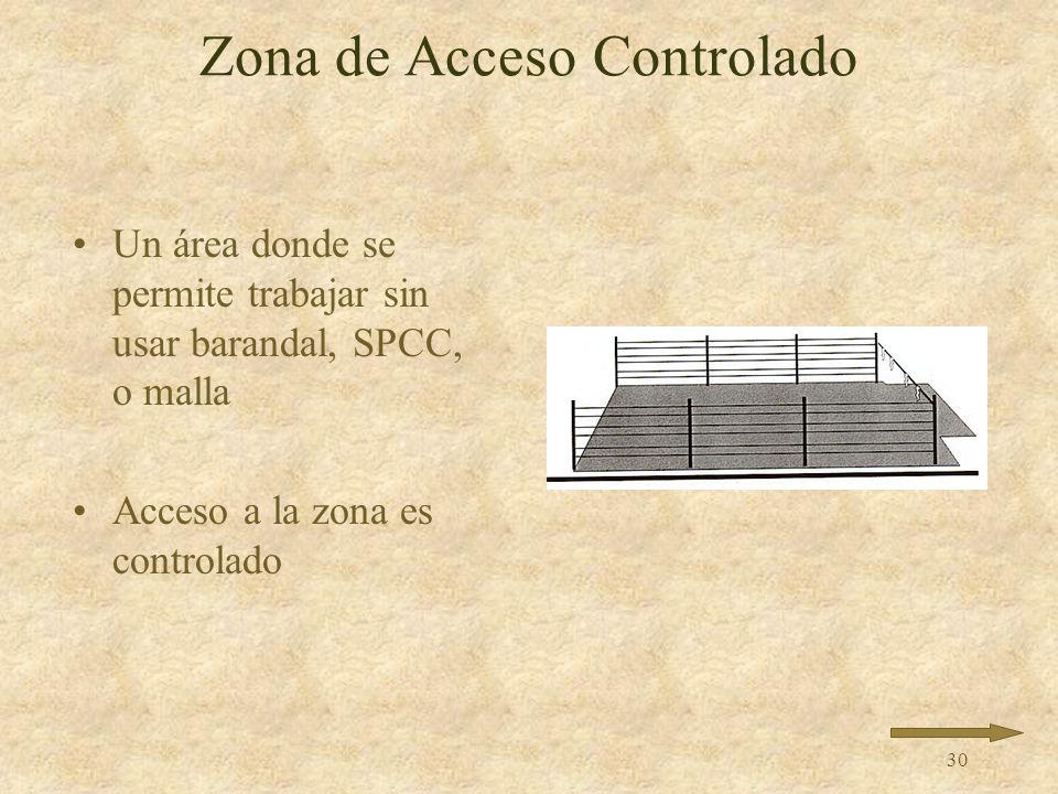 Zona de Acceso Controlado