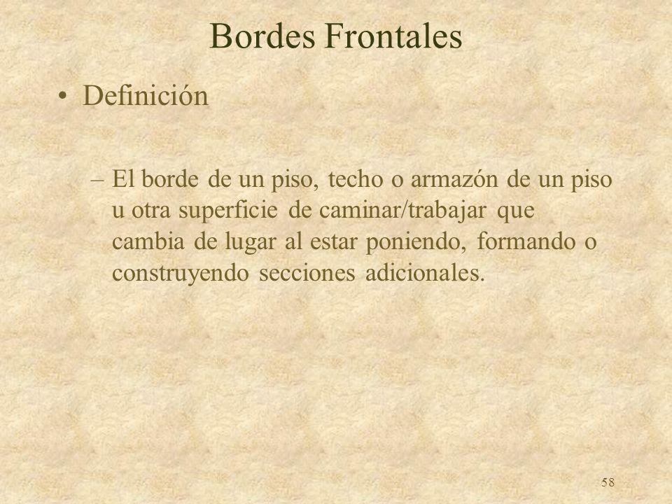 Bordes Frontales Definición