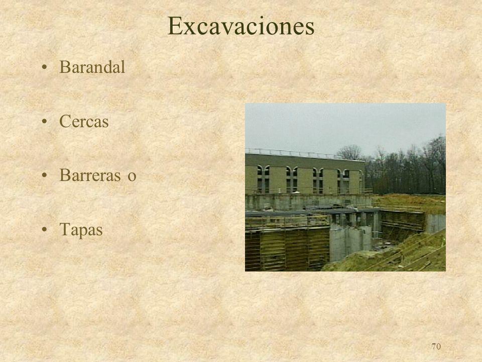 Excavaciones Barandal Cercas Barreras o Tapas Excavations