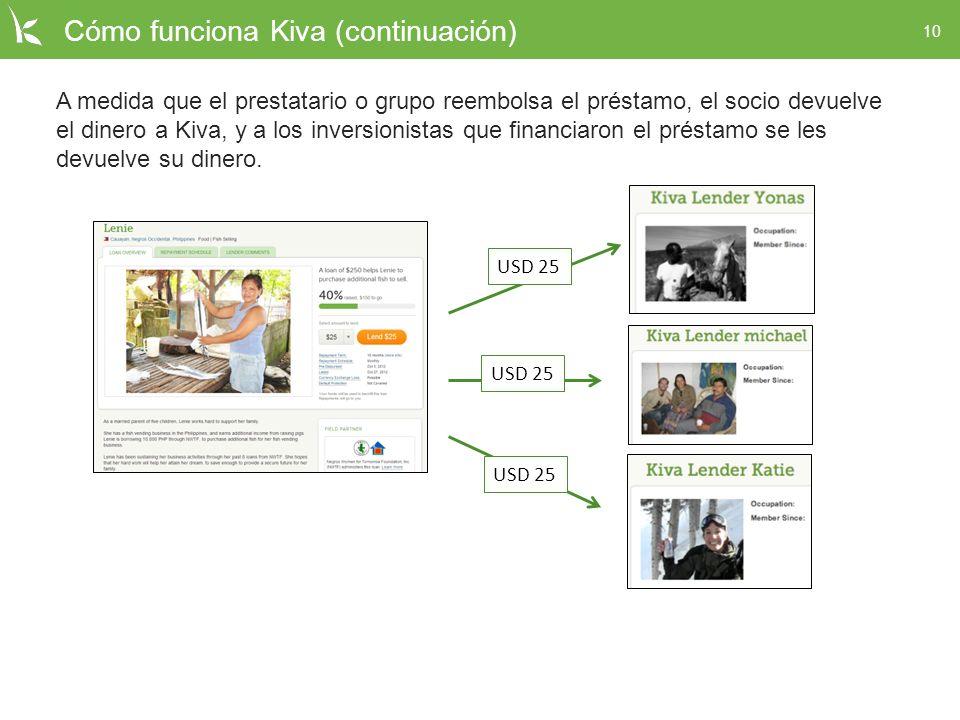 Cómo funciona Kiva (continuación)