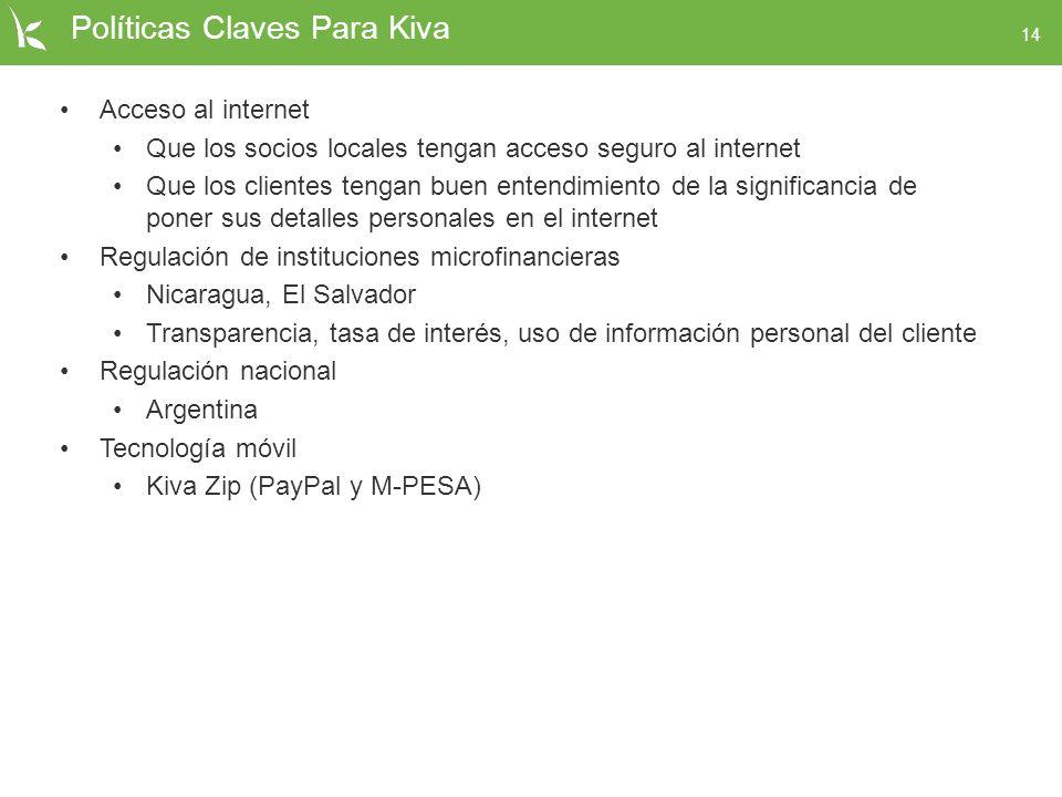 Políticas Claves Para Kiva