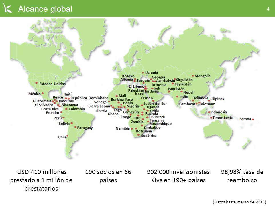 Alcance global USD 410 millones prestado a 1 millón de prestatarios