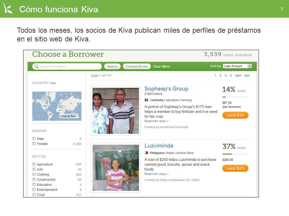Cómo funciona Kiva Todos los meses, los socios de Kiva publican miles de perfiles de préstamos en el sitio web de Kiva.