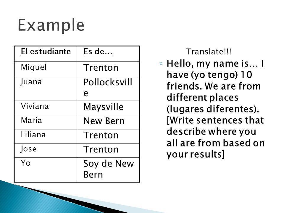 ExampleEl estudiante. Es de… Miguel. Trenton. Juana. Pollocksvill e. Viviana. Maysville. Maria. New Bern.