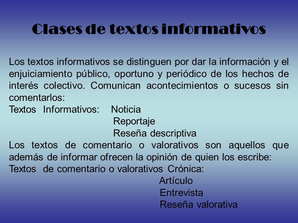 Clases de textos informativos