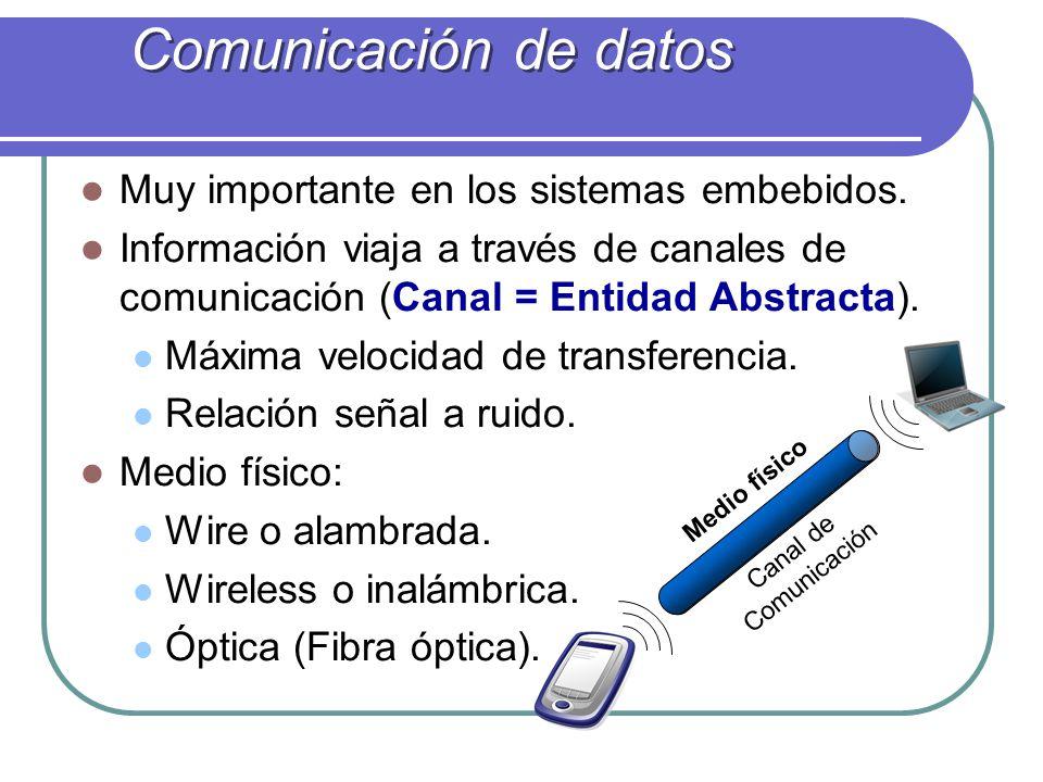 Comunicación de datos Muy importante en los sistemas embebidos.