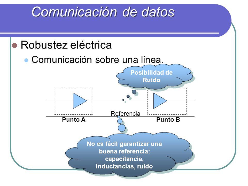 Comunicación de datos Robustez eléctrica Comunicación sobre una línea.
