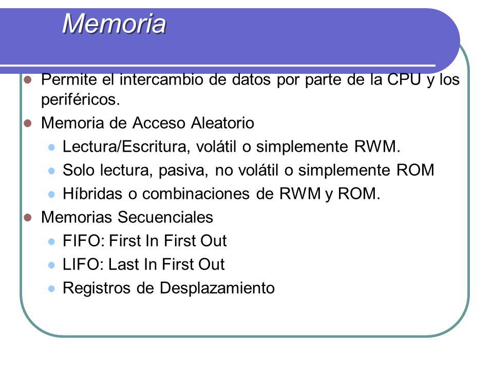 Memoria Permite el intercambio de datos por parte de la CPU y los periféricos. Memoria de Acceso Aleatorio.