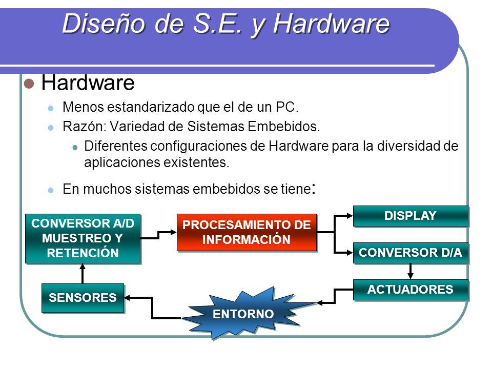 Diseño de S.E. y Hardware Hardware