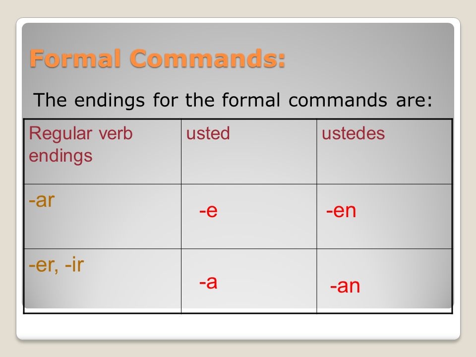 Formal Commands: -ar -er, -ir -e -en -a -an