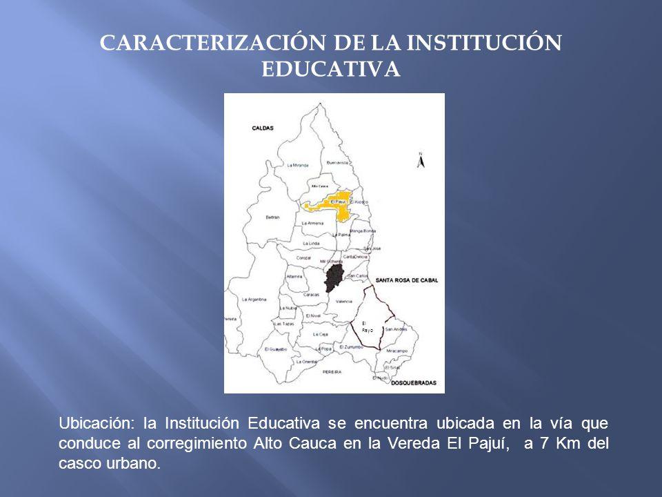 CARACTERIZACIÓN DE LA INSTITUCIÓN EDUCATIVA