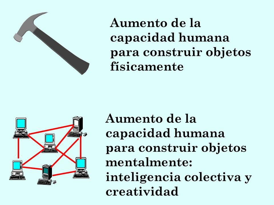 para construir objetos físicamente