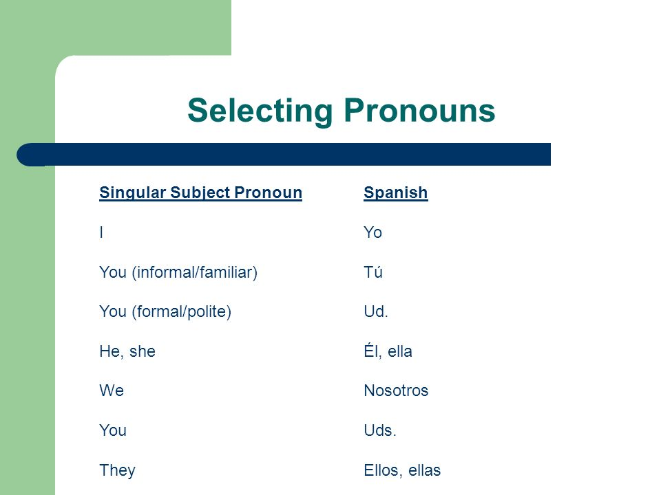Selecting Pronouns Singular Subject Pronoun I You (informal/familiar)