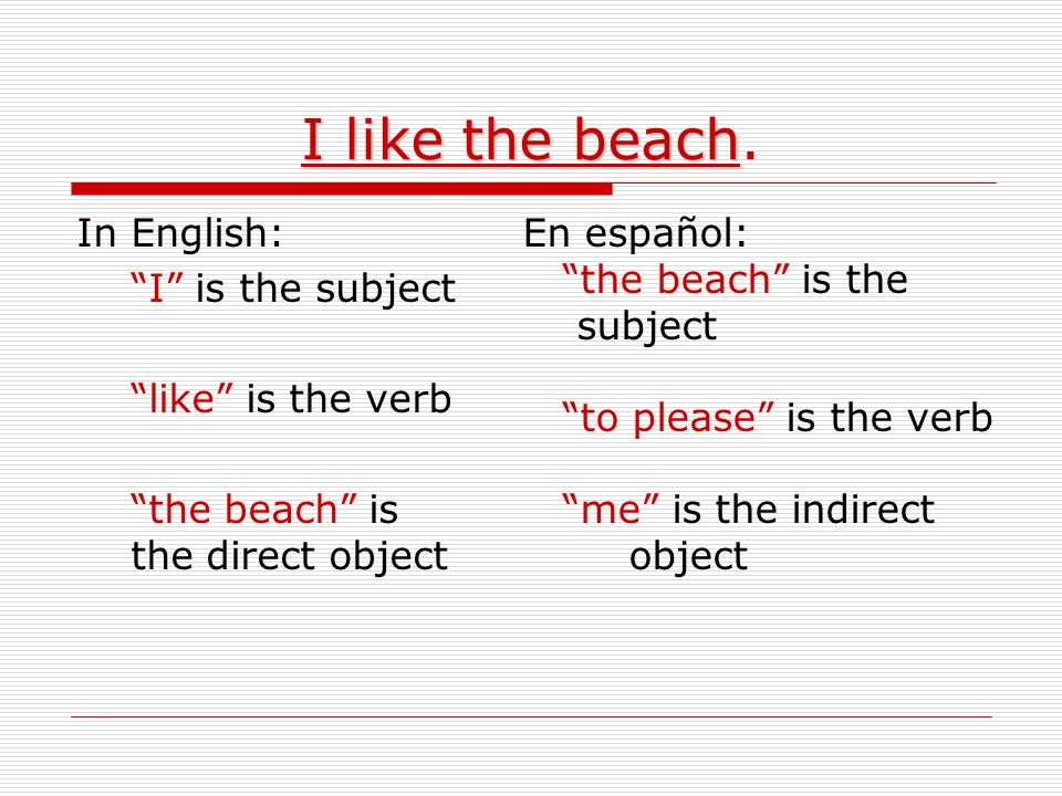 I like the beach. In English: I is the subject like is the verb