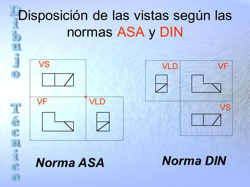 Disposición de las vistas según las normas ASA y DIN