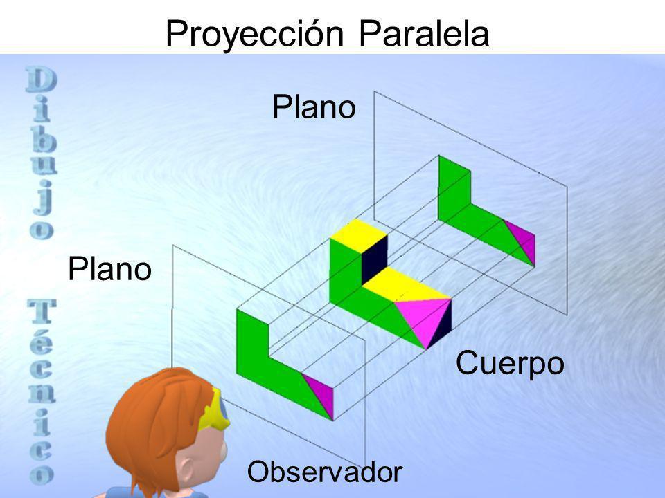 Proyección Paralela Plano Plano Cuerpo Observador