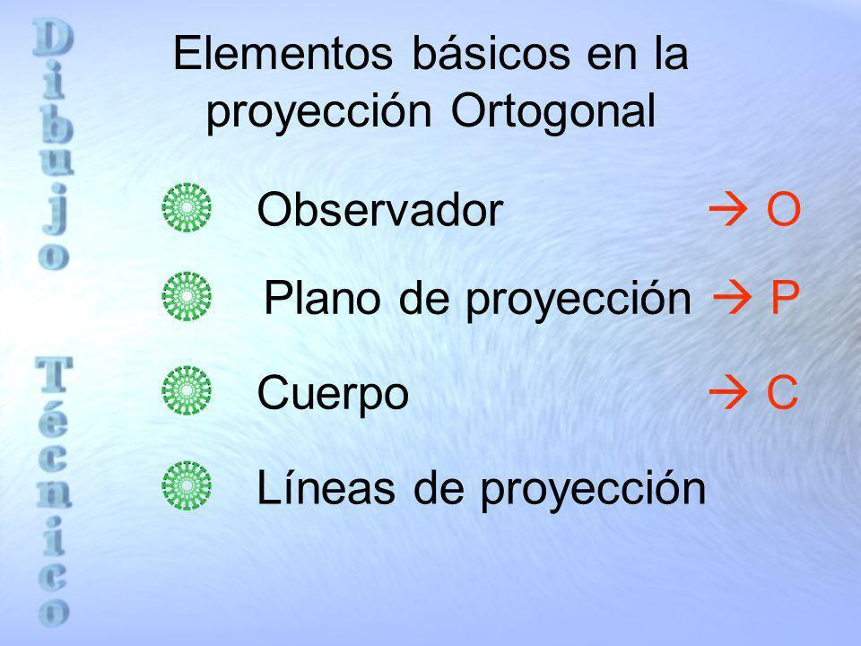 Elementos básicos en la proyección Ortogonal