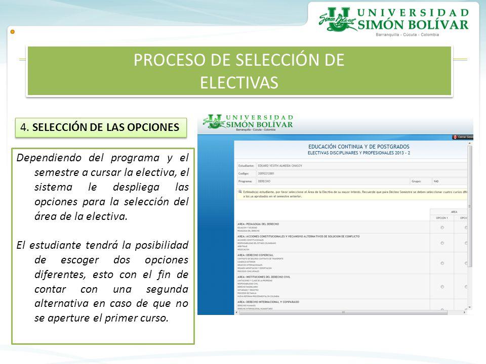 PROCESO DE SELECCIÓN DE