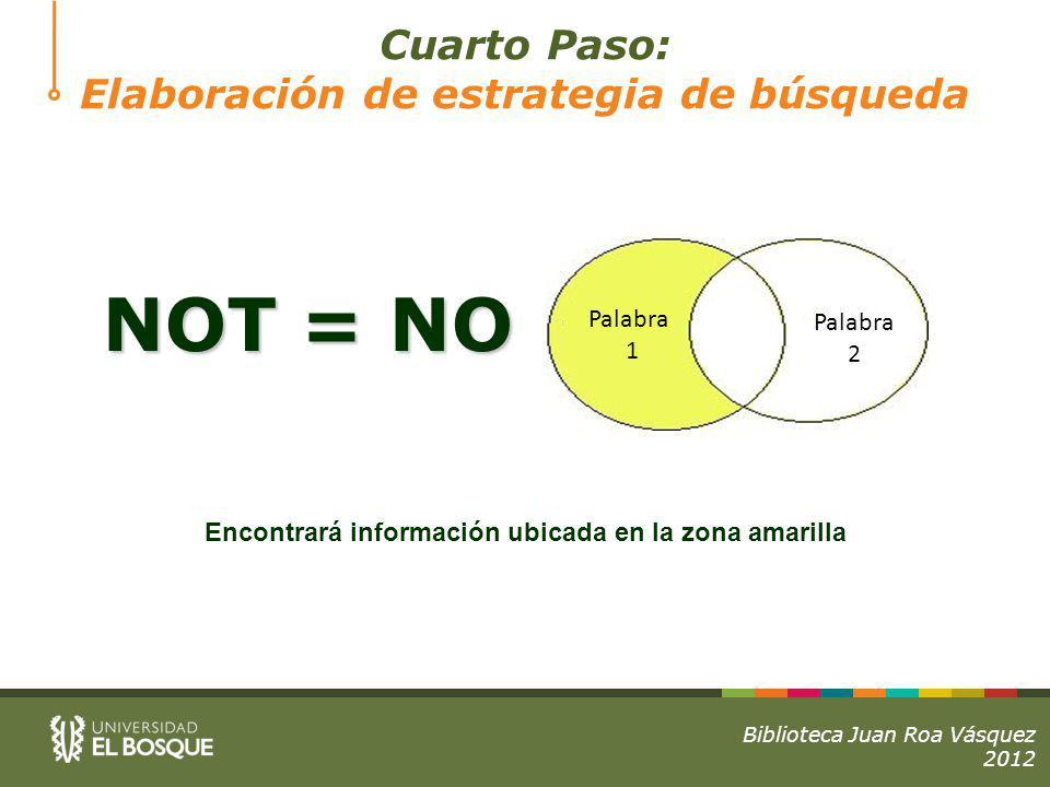 NOT = NO Cuarto Paso: Elaboración de estrategia de búsqueda Palabra 1