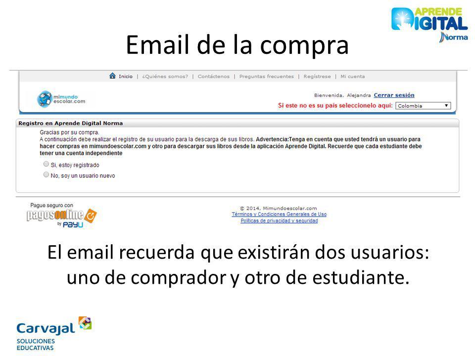 Email de la compra El email recuerda que existirán dos usuarios: uno de comprador y otro de estudiante.