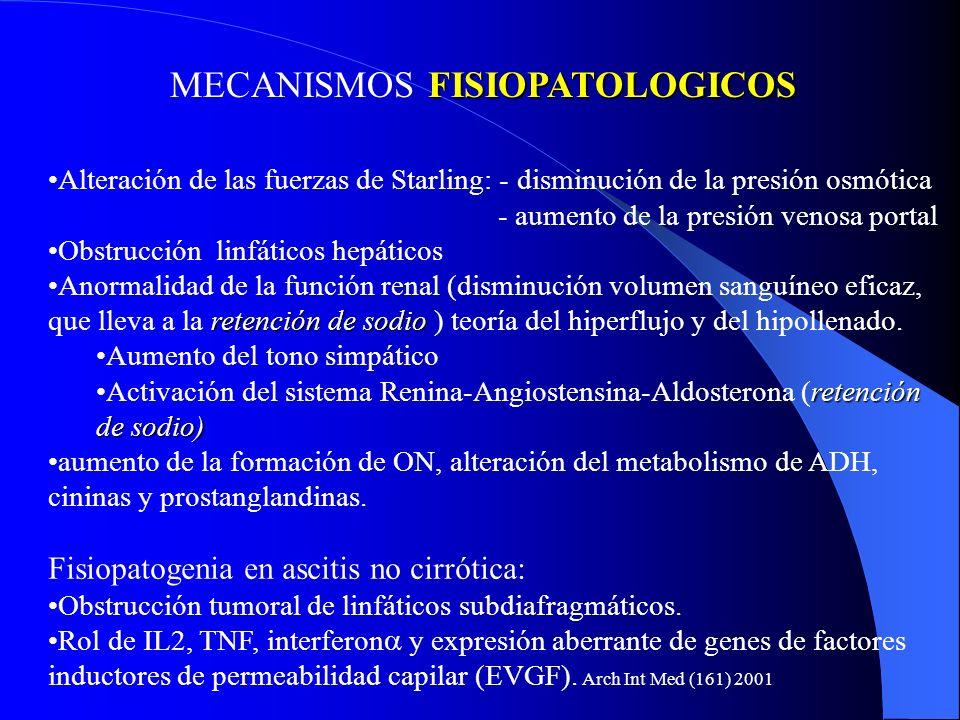 MECANISMOS FISIOPATOLOGICOS