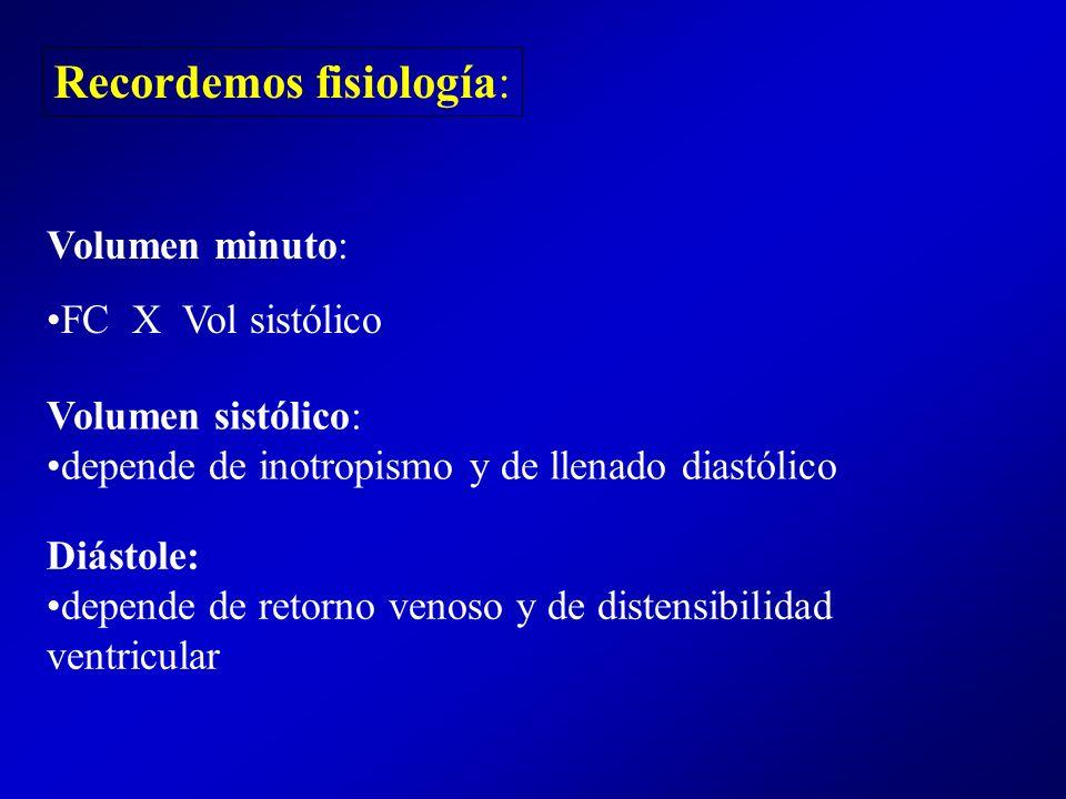 Recordemos fisiología:
