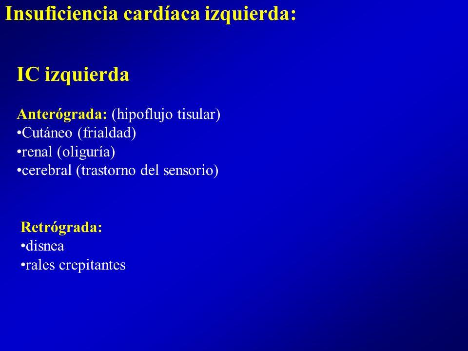 Insuficiencia cardíaca izquierda: