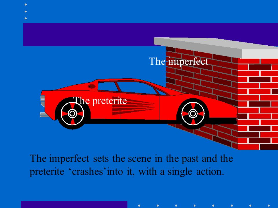 The imperfect The preterite. The imperfect sets the scene in the past and the.