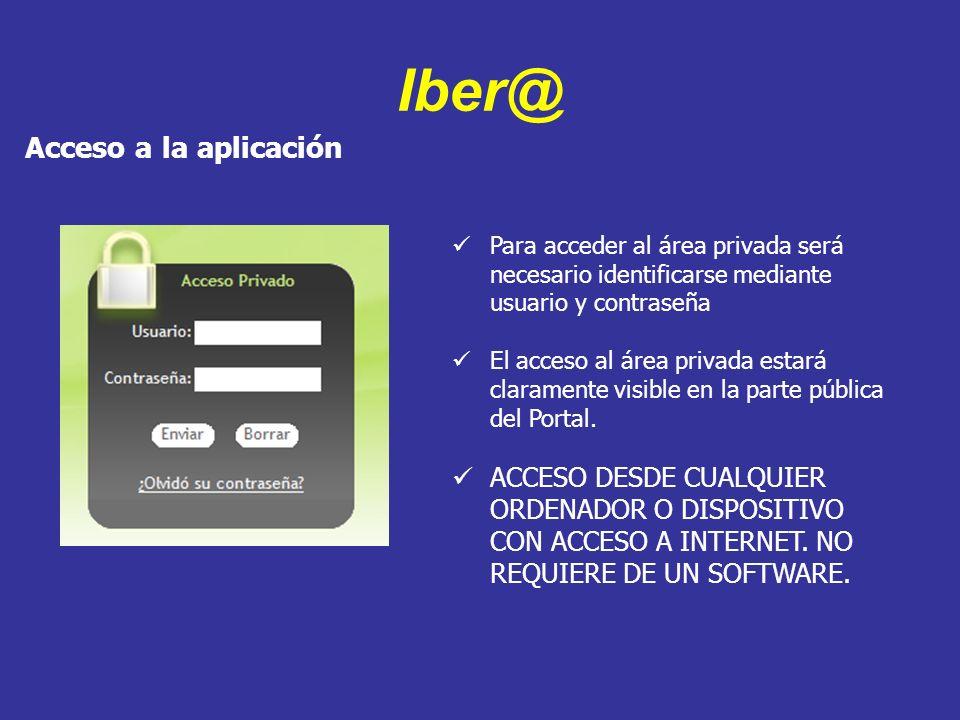 Iber@ Acceso a la aplicación