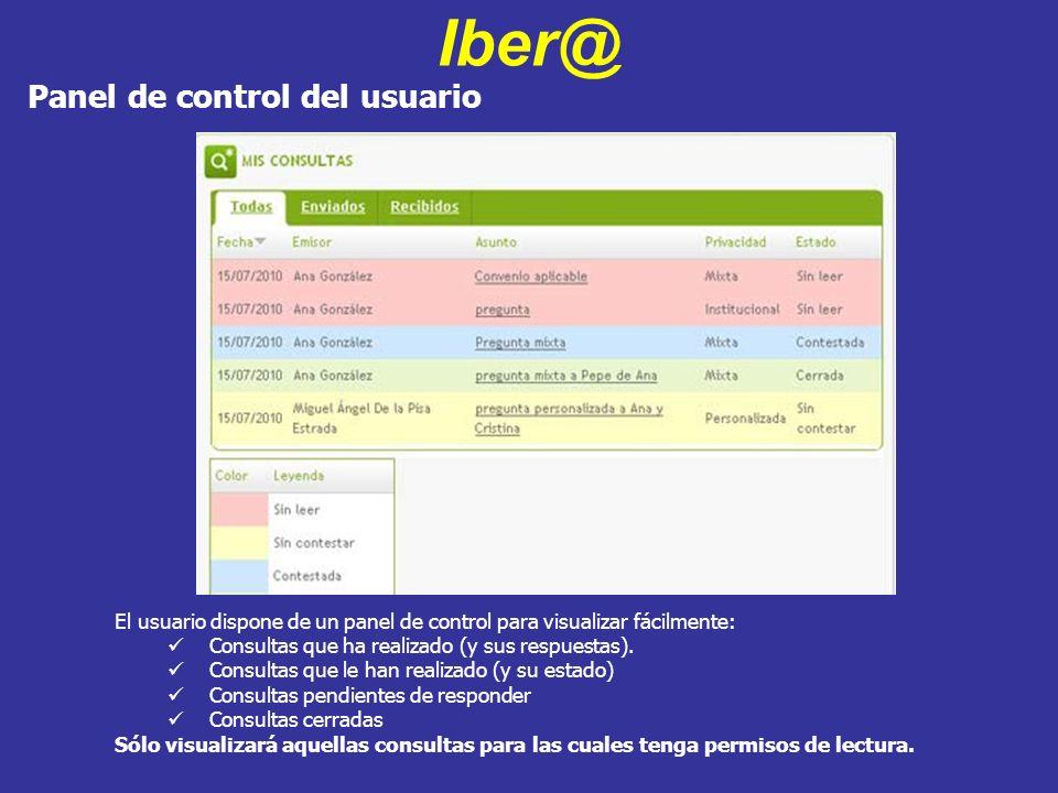 Iber@ Panel de control del usuario