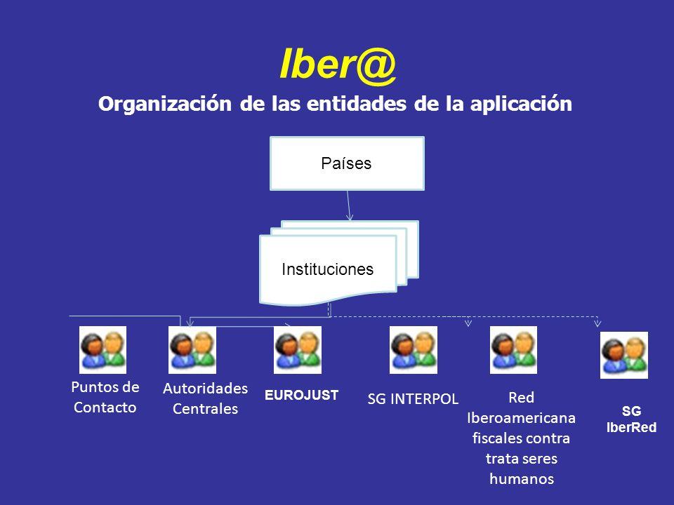Organización de las entidades de la aplicación