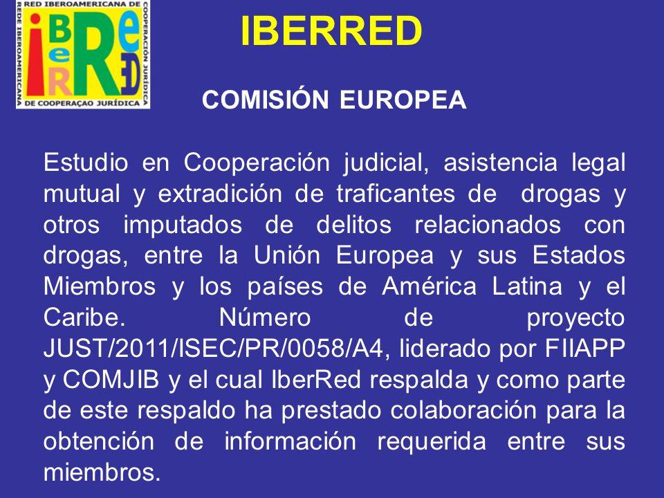 IBERRED COMISIÓN EUROPEA