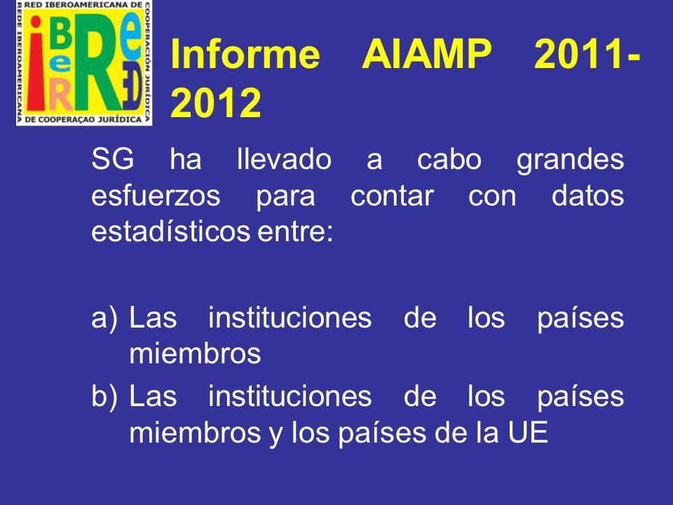 Informe AIAMP 2011-2012 SG ha llevado a cabo grandes esfuerzos para contar con datos estadísticos entre: