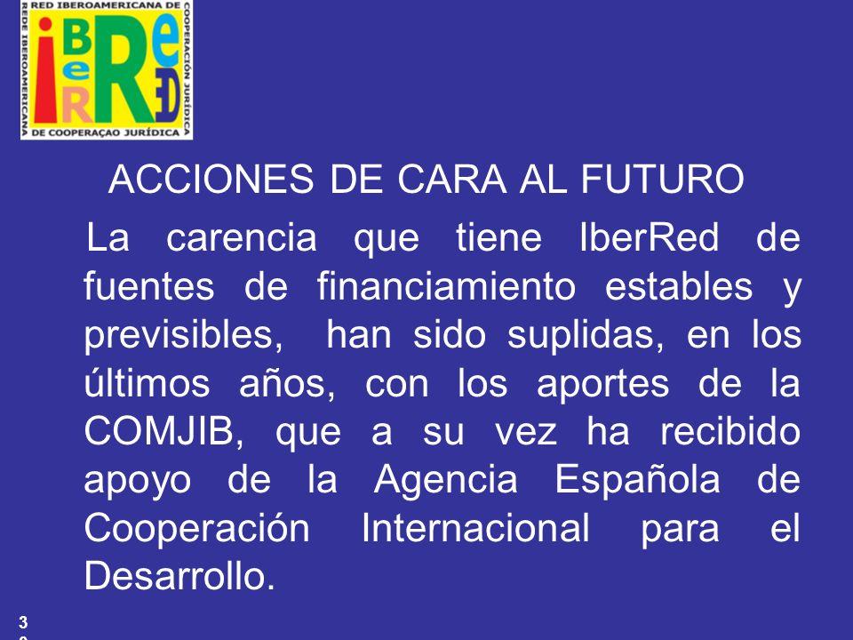 ACCIONES DE CARA AL FUTURO La carencia que tiene IberRed de fuentes de financiamiento estables y previsibles, han sido suplidas, en los últimos años, con los aportes de la COMJIB, que a su vez ha recibido apoyo de la Agencia Española de Cooperación Internacional para el Desarrollo.