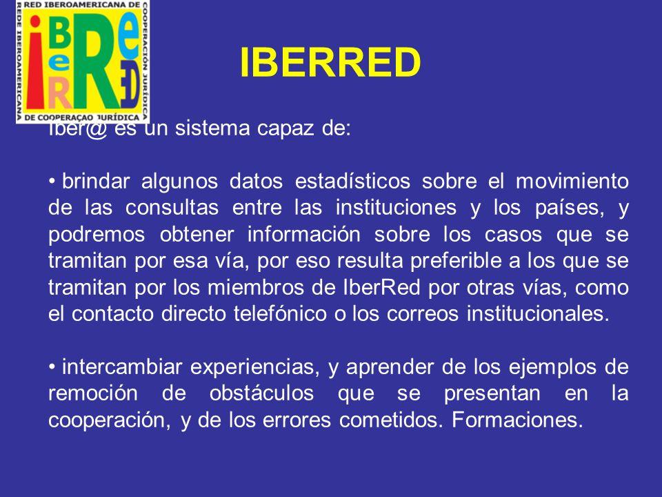 IBERRED Iber@ es un sistema capaz de: