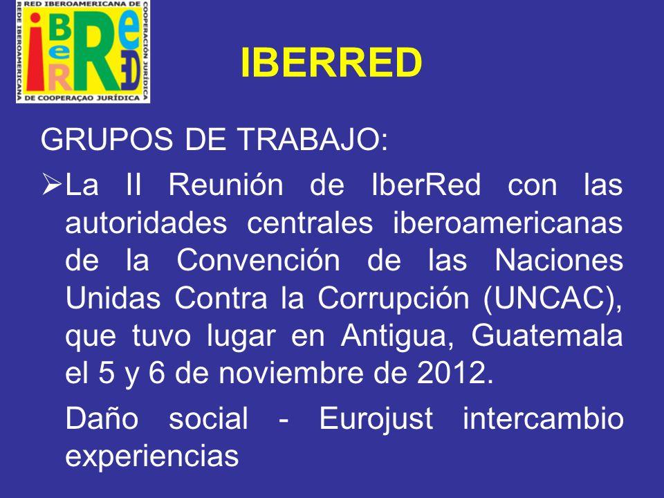 IBERRED GRUPOS DE TRABAJO: