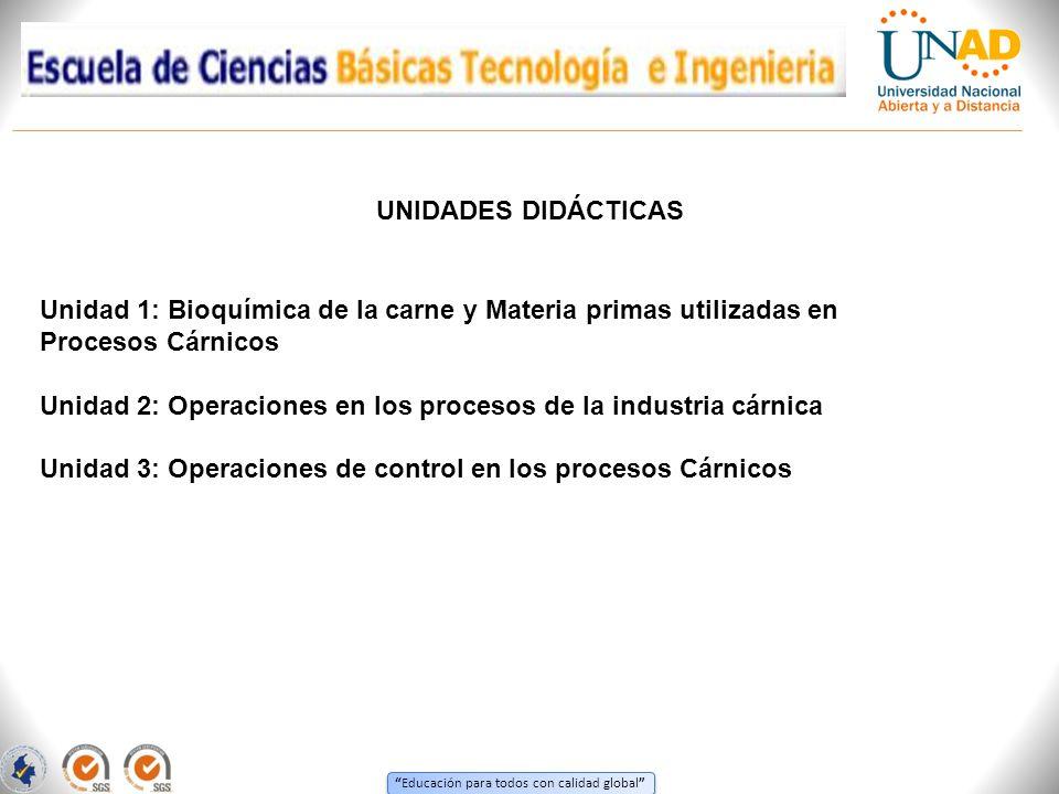 UNIDADES DIDÁCTICAS Unidad 1: Bioquímica de la carne y Materia primas utilizadas en Procesos Cárnicos.